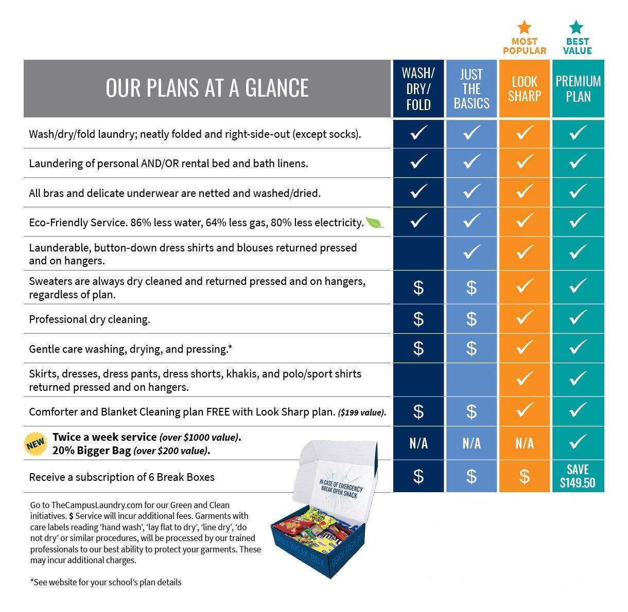 Plan Comparison Chart